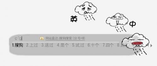 可爱云 - 皮肤下载 - 搜狗拼音输入法